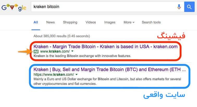 فیشینگ با استفاده از تبلیغات گوگل