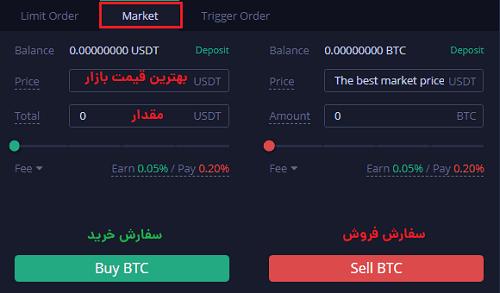 سفارش بازار